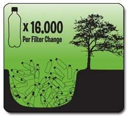 Ohranimo čisto okolje in pijmo čisto vodo!
